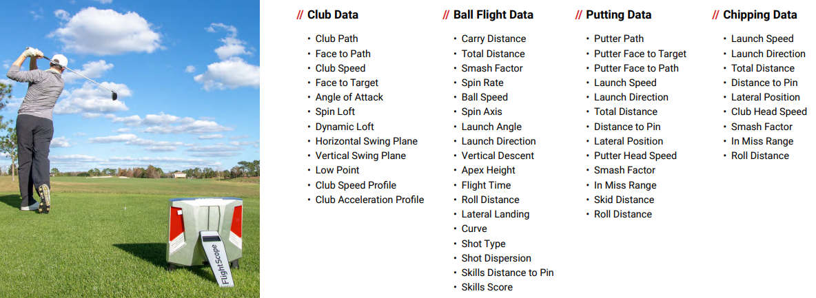 Flightscope x3, The NetReturn, Simulator kooi op maat, Standaard simulator kooi, e6 golfconnect, skytrack, flightscope, x3 simulator, putt simulator (exputt) sportscoach systems, trugolf, Dutch Golf Company, indoorgolf, golfsimulator, golfprofessional, Goirle, Eindhoven